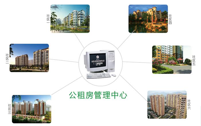 公租房智能门锁系统解决方案