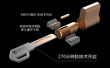 超B级锁芯